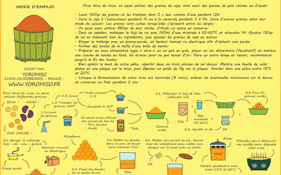 La fabrication du miso de riz